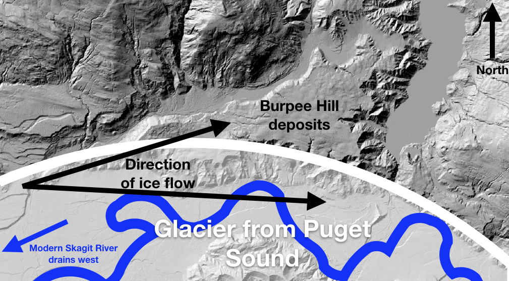 LIDAR image with labels. From left to right: